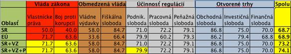 Vymožiteľnosť práva na Slovensku avEÚ
